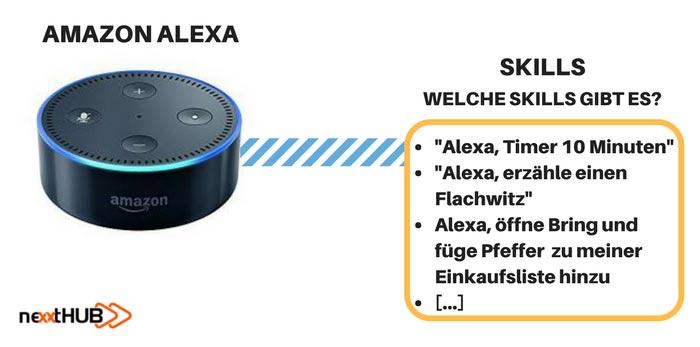 Amazon Alexa Skills – Meine Top 8 Anwendungsfälle